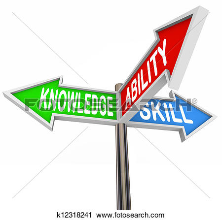 Clipart of Knowledge Ability Skill Words 3.