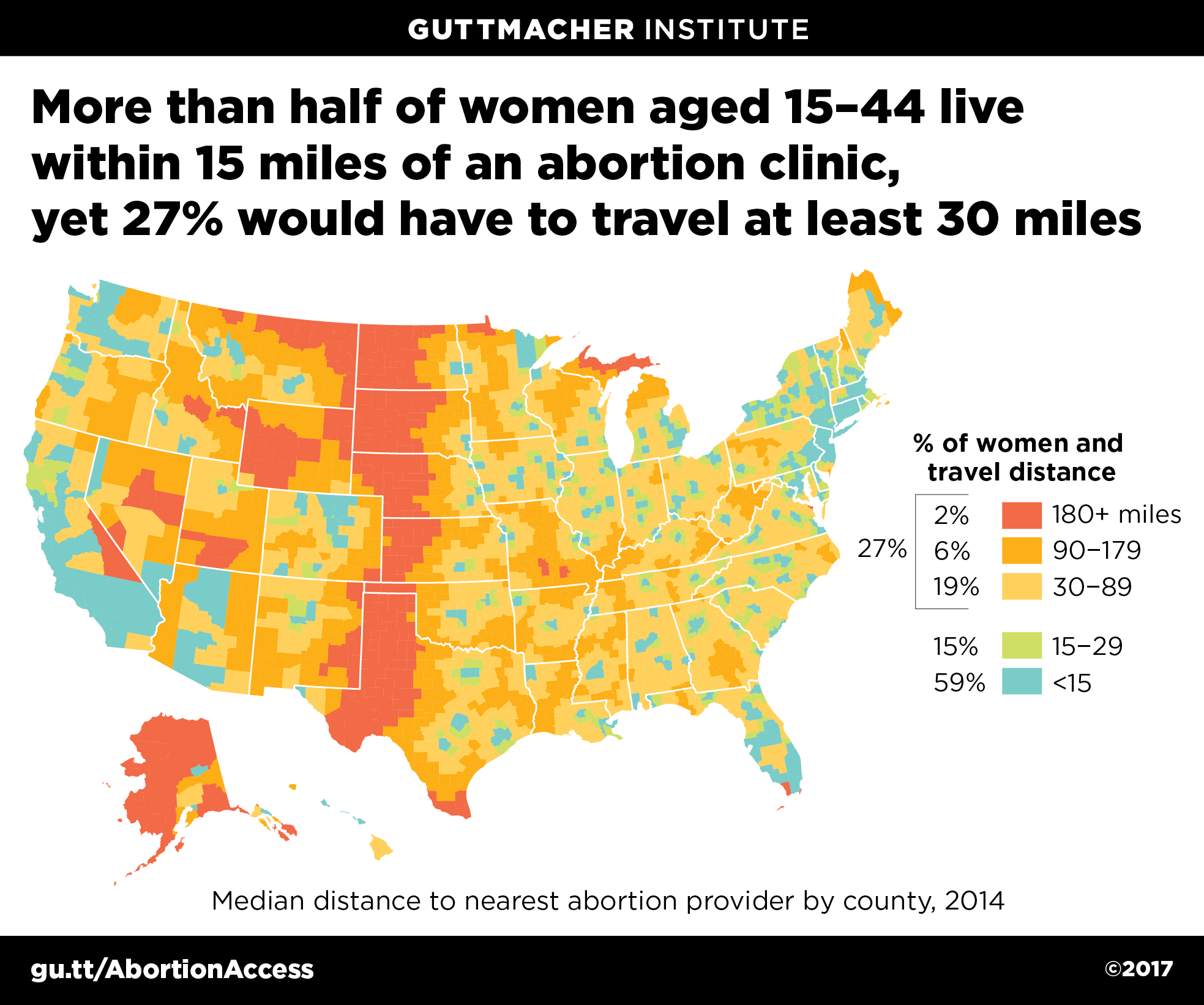 How far would U.S. women need to travel to access abortion.