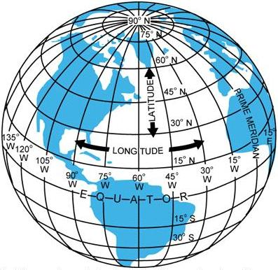 Latitude and Longitude (Meridians and Parallels).