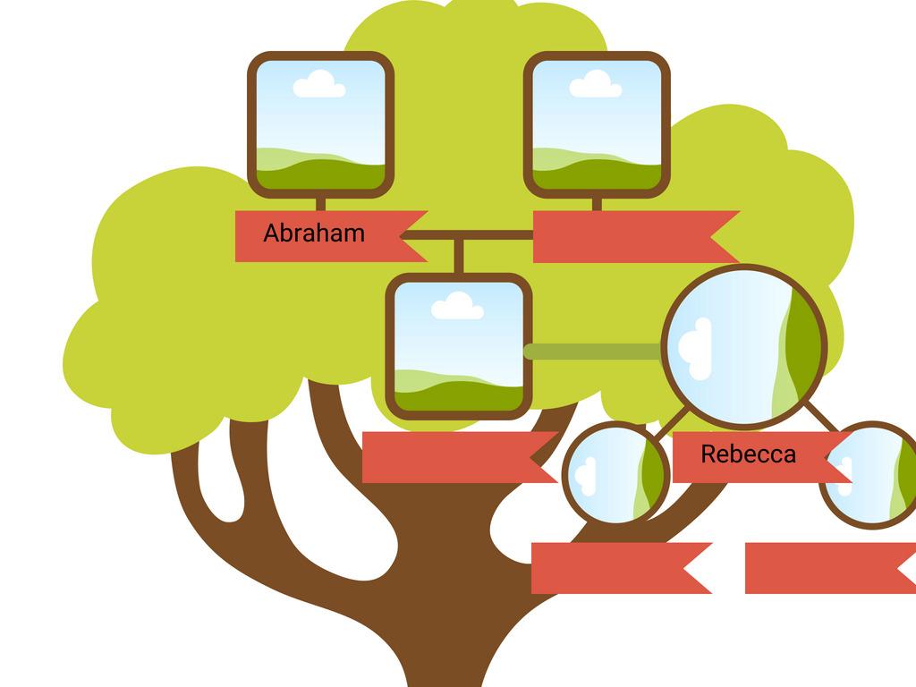 Abraham, Isaac, Jacob Family Tree Diagram.