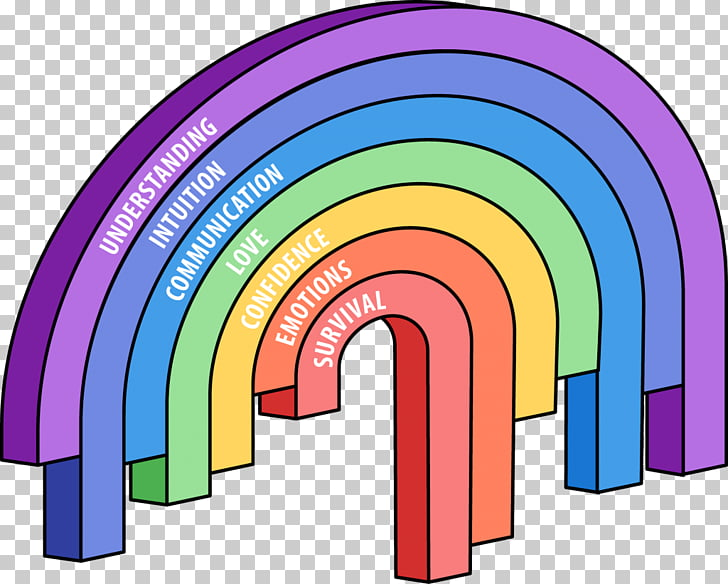 14 Abraham Maslow PNG cliparts for free download.