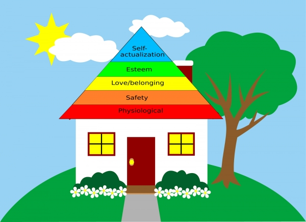 Maslow\'s Hierarchy Of Needs And Toronto Real Estate For.