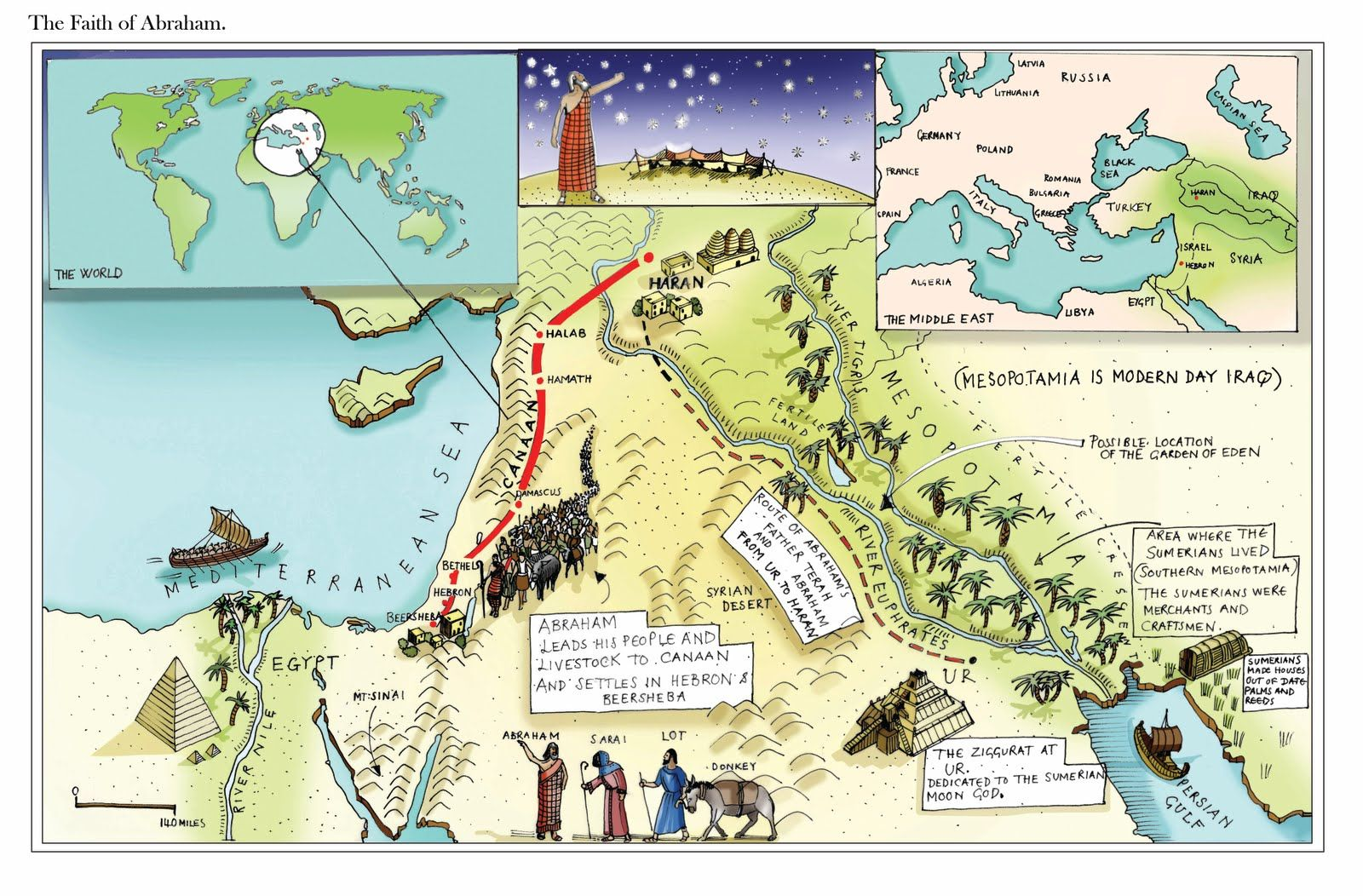 Local preacher Girl: Abraham\'s journey. Kids Address.