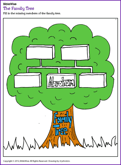 Abraham\'s Family Tree.