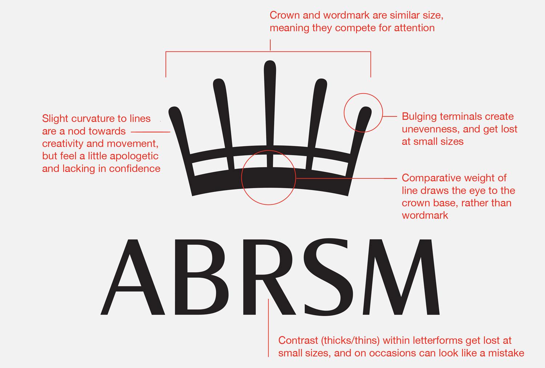 ABRSM brand refresh.