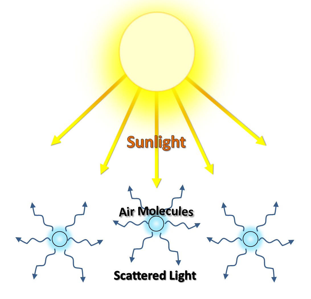 Light Absorption Clipart.