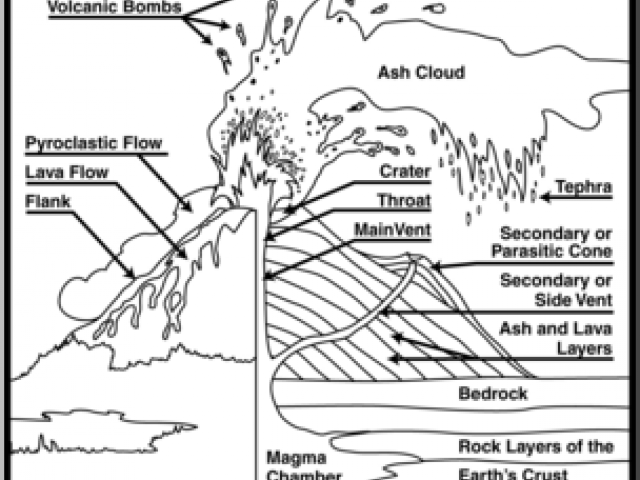 Image result for geology clipart.