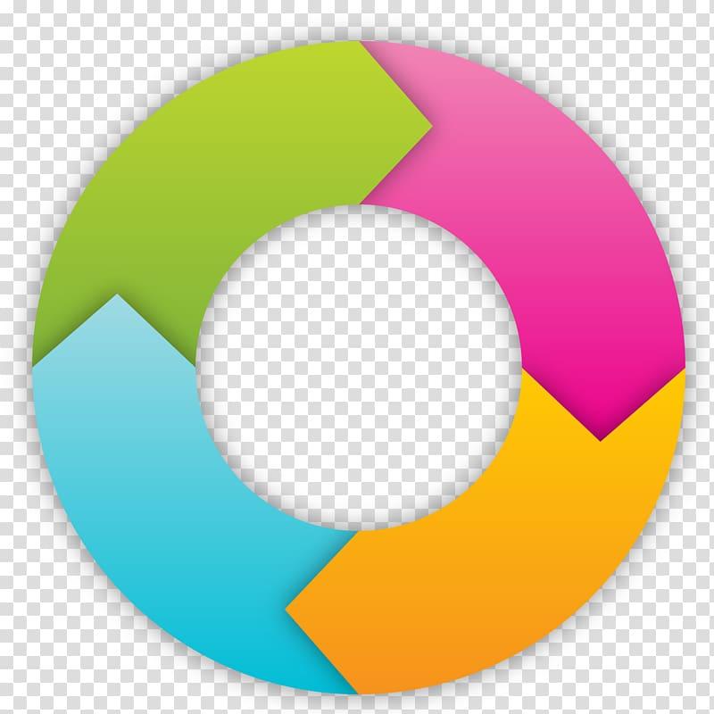 Round green, pink, and blue logo, Circle Arrow, circular.