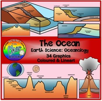 Pin on Secondary Science Clip Art.