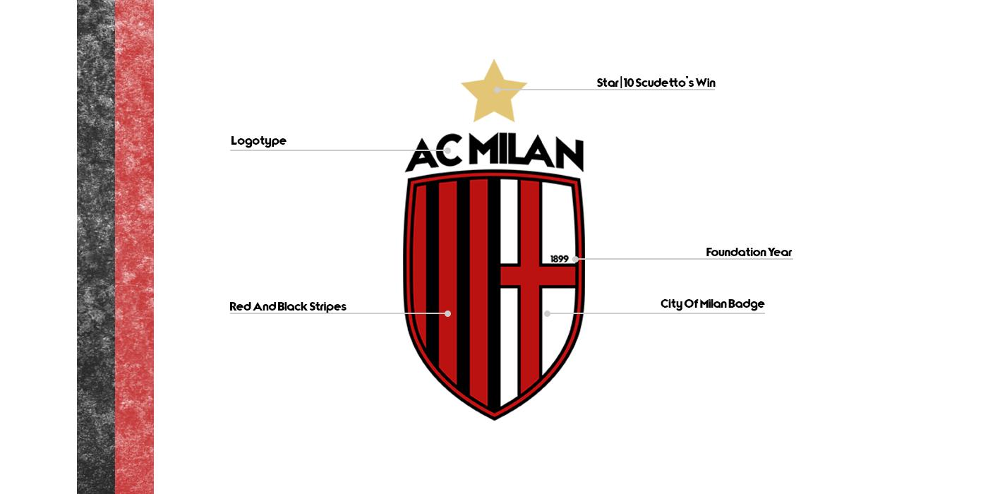 Ac milan logo Gallery.