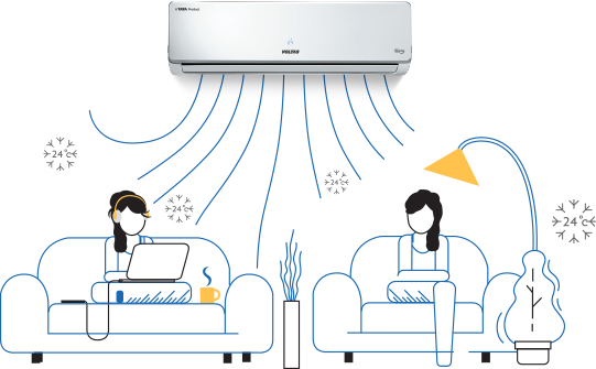 Best Adjustable Air Conditioner (AC) by Voltas.