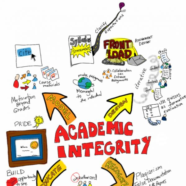 Collection of 14 free Honesty clipart academic honesty bill clipart.