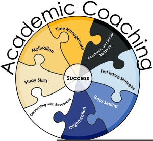 Academic Success Clipart.