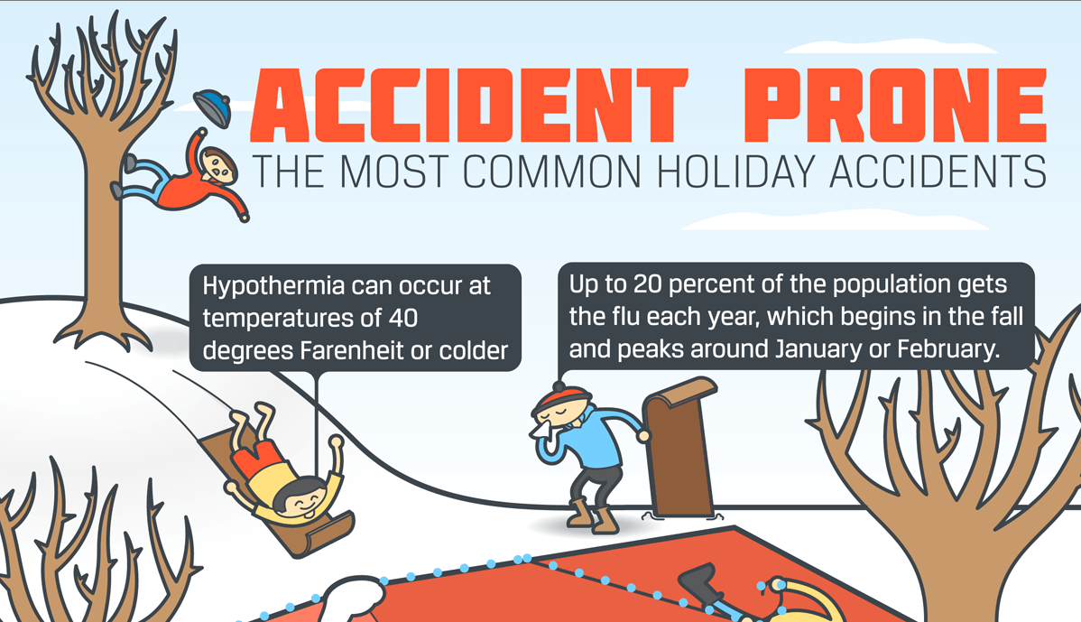 The Most Common Holiday Accidents You Need To Avoid.