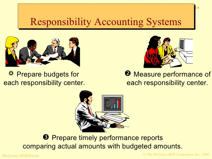 Resposibility accounting.