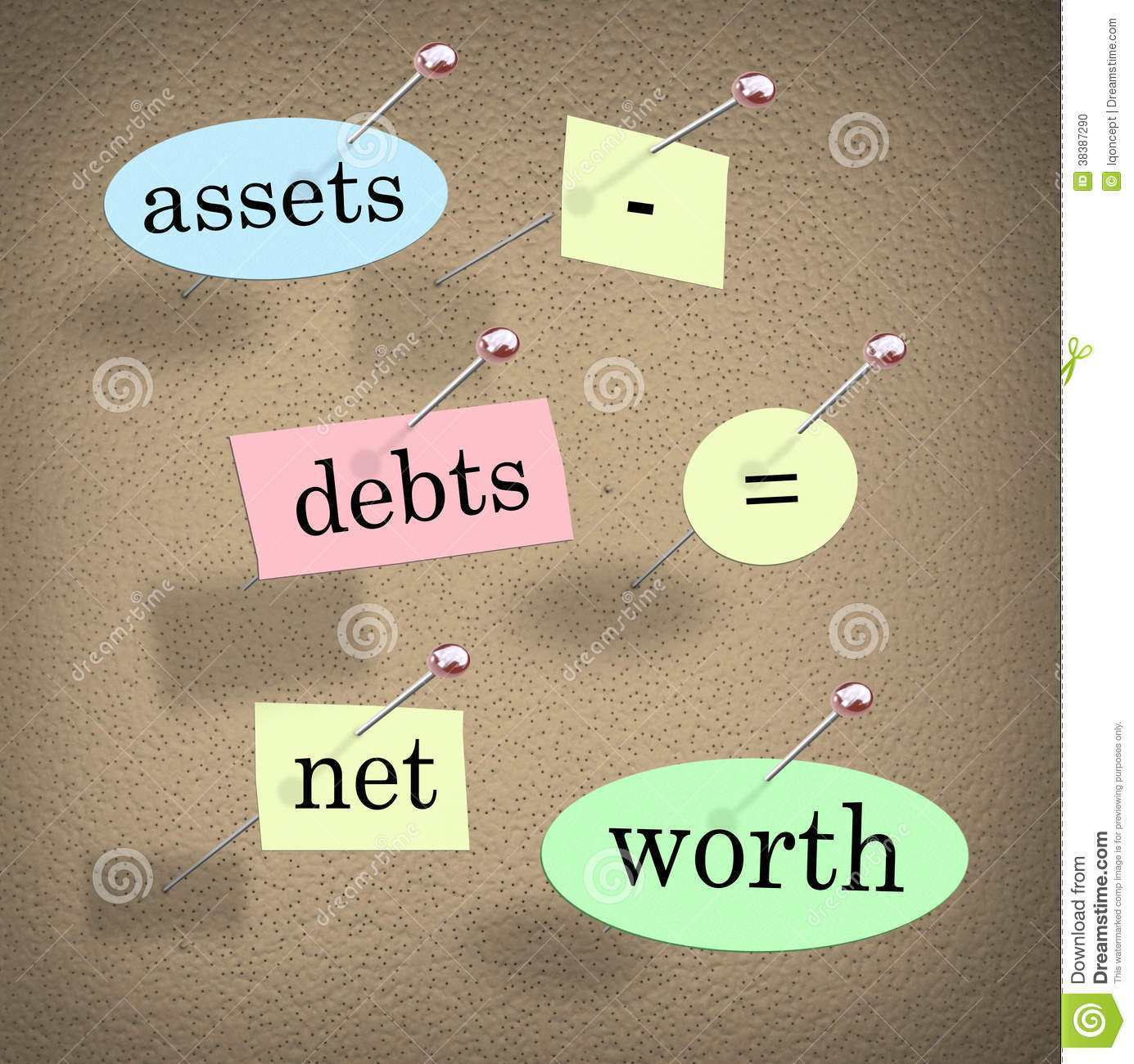 Worth Accounting Equation.