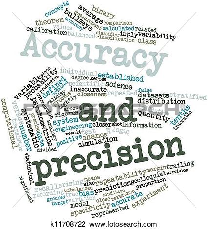 Clip Art of Accuracy and precision k11708722.