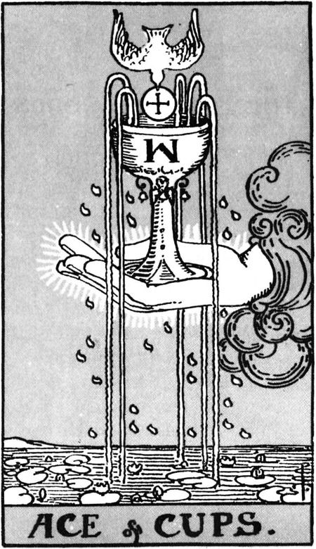 Rider Waite deck Ace of Cups: Upright House of the true.