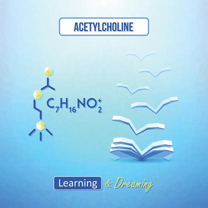 Acetylcholine Clip Art, Vector Images & Illustrations.