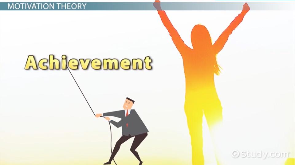 Achievement motivation clipart 5 » Clipart Station.