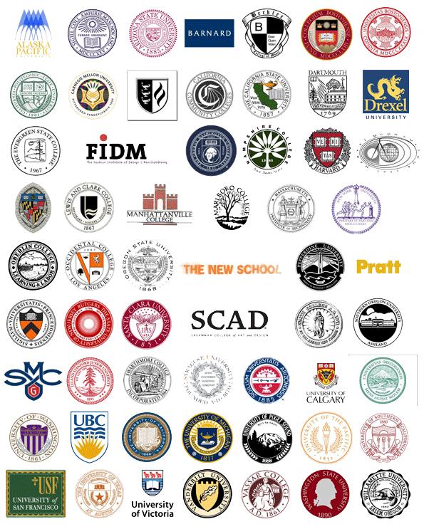 Graduation & College Acceptance.