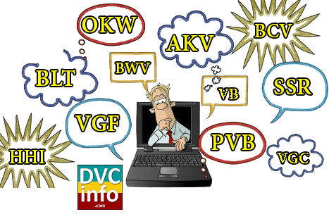 Commonly used Abbreviations and Acronyms.