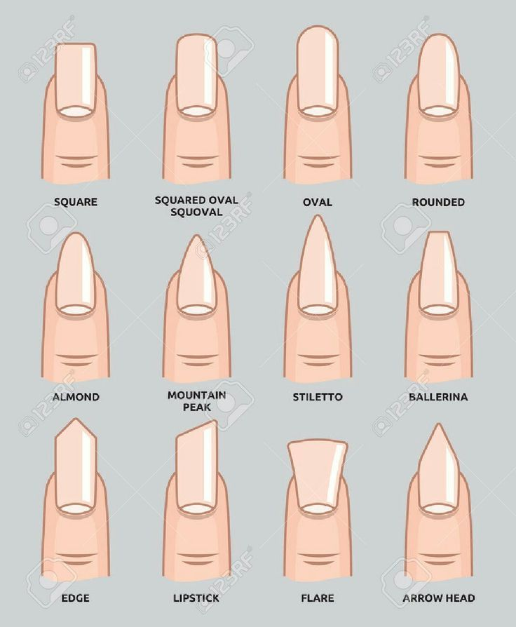 17 Best ideas about Acrylic Nail Shapes on Pinterest.