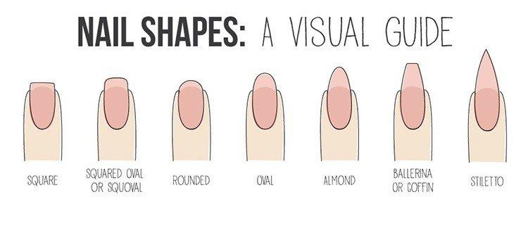 acrylic nail shapes #10