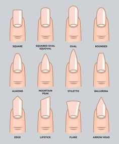 The Ultimate Guide to Finding the Perfect Nail Shape for Your.