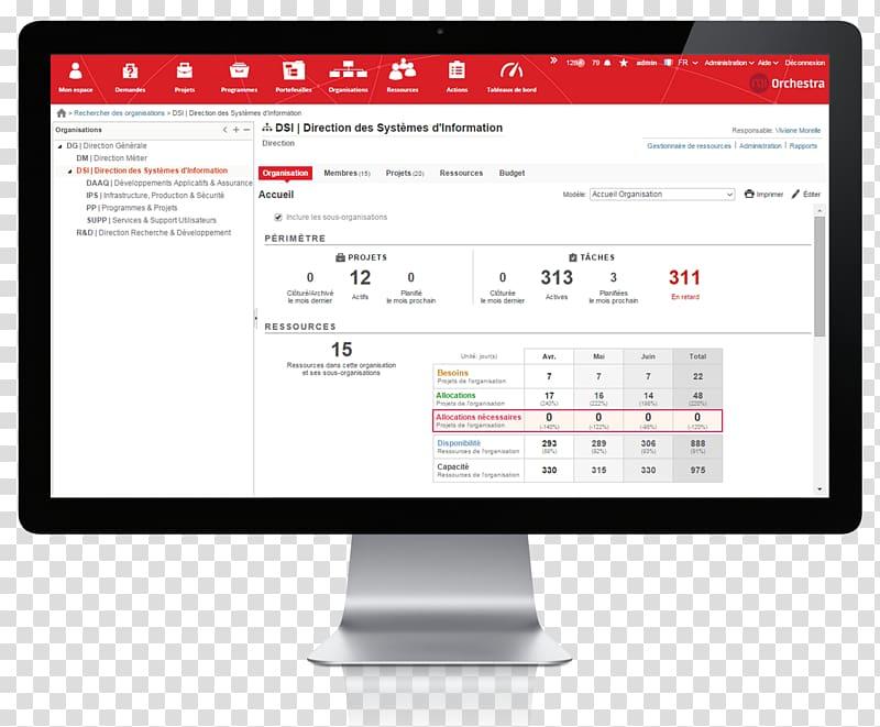 Project portfolio management Project management software.