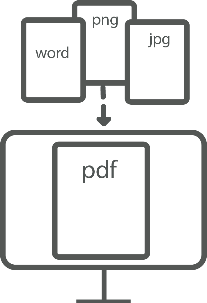 PDF SDK.