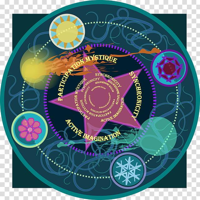 Orange Background, Active Imagination, Analytical Psychology.