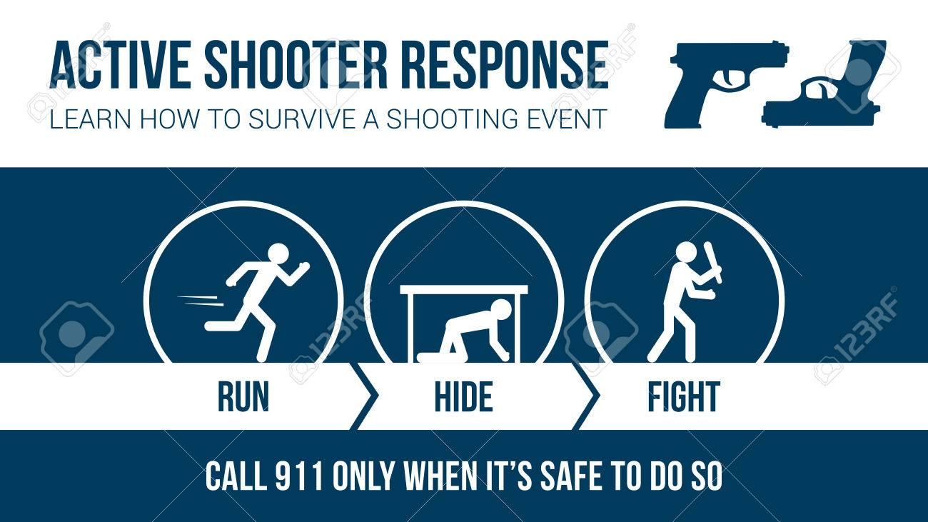 Active shooter response safety procedure banner with stick figures:...