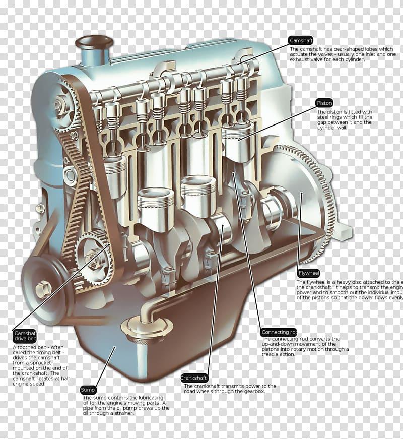 Car Engine Auto mechanic Manual transmission Vehicle, PISTON.