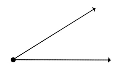 Acute angle examples.
