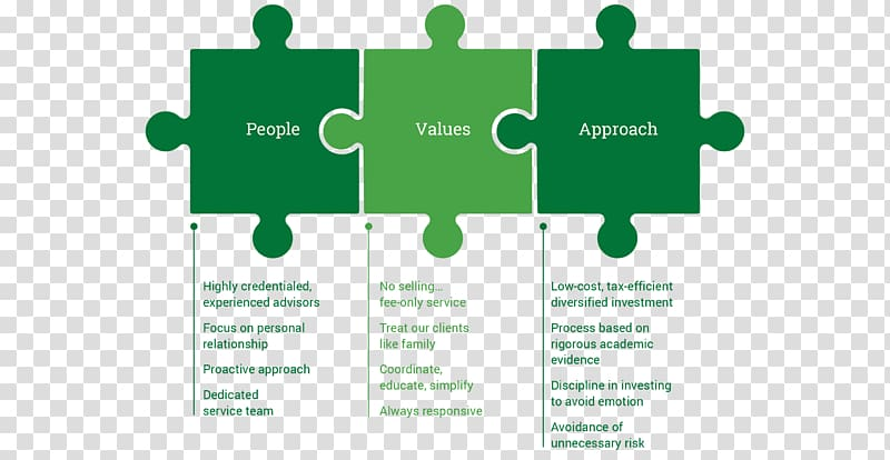 Template Venn diagram Microsoft Excel, adaptable person.