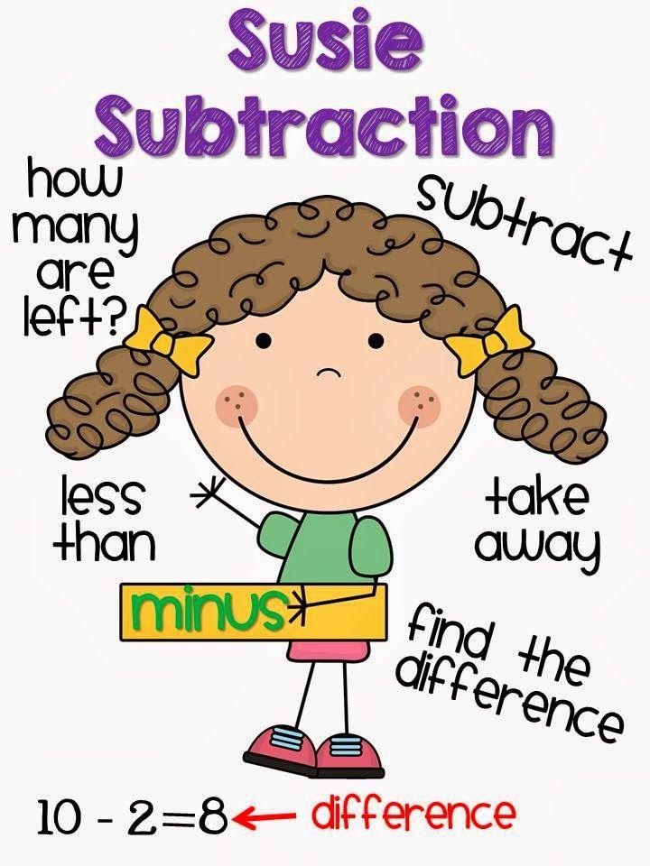 98+ Subtraction Clipart.