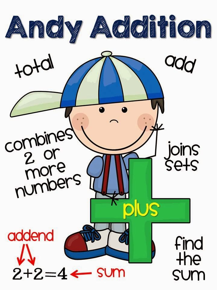 Addition clipart preschool math, Addition preschool math.