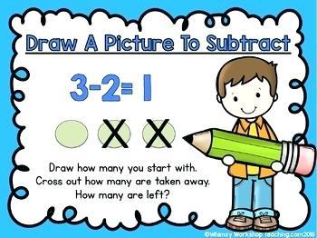 Subtraction Clipart Math Mathematics Addition Subtraction Mathnasium.