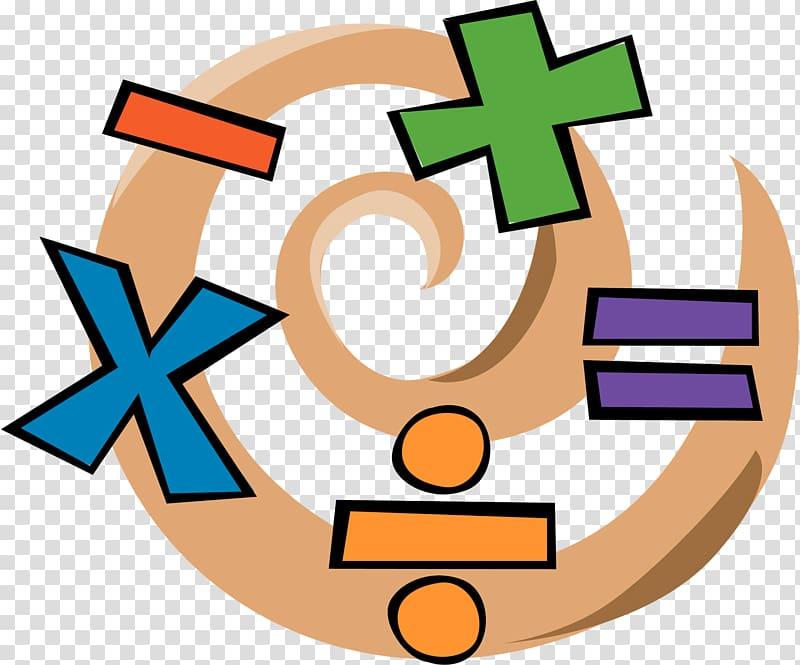 Subtraction Multiplication Division Addition Mathematics, math.