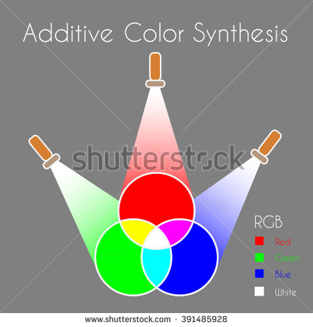 Secondary Colors Stock Photos, Royalty.