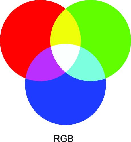 Additive color model clipart #3