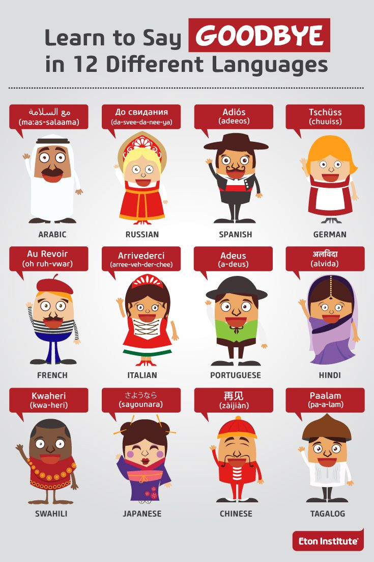 Learn How To Say Goodbye In 12 Languages.