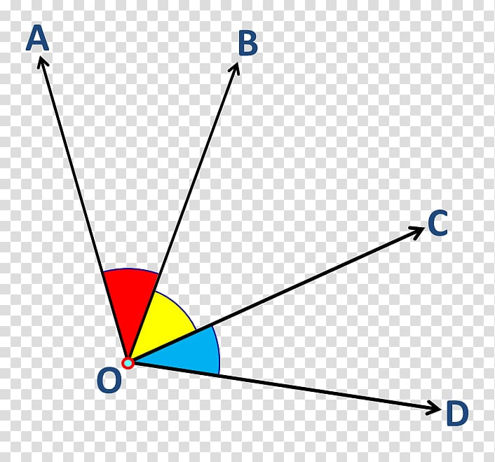 Triangle Adjacent angle Vertical angles Complementary angles.
