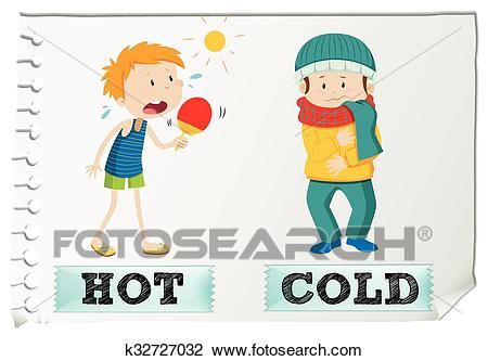 Opposite adjectives hot and cold Clipart.