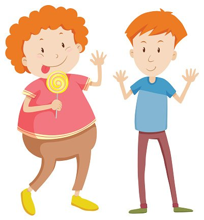 Opposite Adjectives Thin Fat premium clipart.
