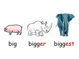 Download adjectives big bigger biggest clipart Adjective Comparison.