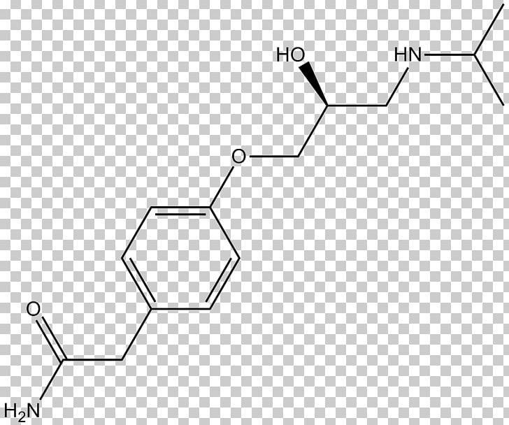 Adrenergic Receptor Calcitonin Gene.
