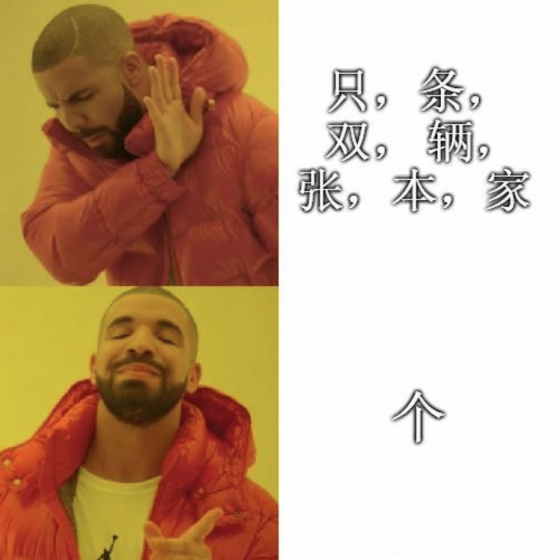 Chinese Memes.