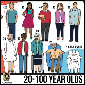 Adult Clip Art Ages 20 Year Old.